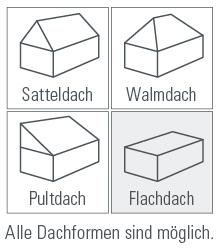 Dachform: Flachdach