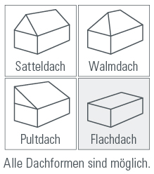 Dachvarianten Bungalow