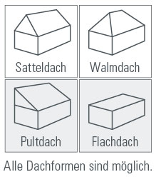 Dachformen für Fertighaus