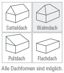 Haus mit Walmdach