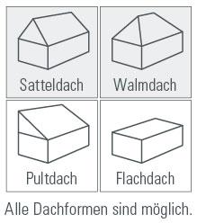 Dachvarianten Bungalow Kaarst